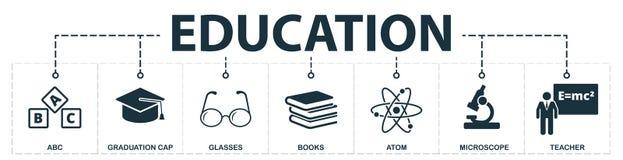 Colección de los iconos del sistema de la educación Incluye los elementos simples tales como ABC, casquillo de la graduación, vid ilustración del vector
