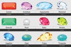 Colección de piedras preciosas aisladas por mes, ningunas pendientes Imagen de archivo libre de regalías