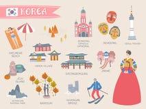 Colección del viaje de Corea ilustración del vector