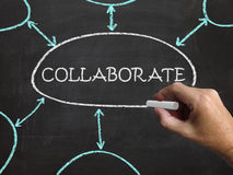 Collaborate Blackboard Shows Working Together Stock Images