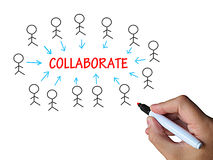 Collaborate On Whiteboard Means Cooperative Stock Image