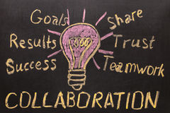 Collaboration - Business concept with light bulb and text on bla. Ck background Royalty Free Stock Photos