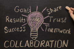 Collaboration - Business concept with light bulb and text on bla. Ck background Royalty Free Stock Images