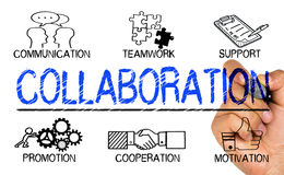 Collaboration concept. Drawn on white background Stock Photos