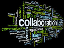 Collaboration concept in word tag cloud Royalty Free Stock Image