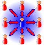 Collaboration diagram. A collaboration diagram between red and blue people in a factory on a blue background Stock Photography