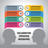 Collaboration infographic concept vector illustration. Royalty Free Stock Photos