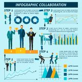 Collaboration Infographics Set Royalty Free Stock Images