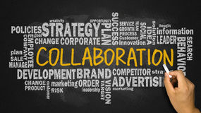 Collaboration with related word cloud Stock Image