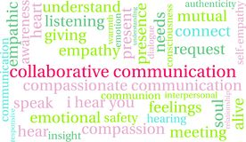 Collaborative Communication Brain Word Cloud. On a white background Royalty Free Stock Photo