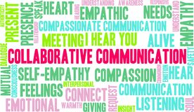 Collaborative Communication Word Cloud. On a white background Royalty Free Stock Images