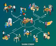 Collaborative Consumption Isometric Flowchart. Sharing economy isometric flowchart composition of isolated icons with goods and human characters with text Stock Image