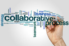 Collaborative process word cloud concept on grey background Stock Photos
