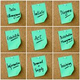 Collage of Business Acronyms written on paper note Stock Images