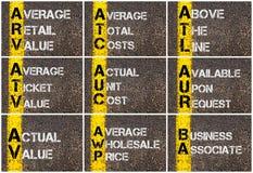 Collage de la foto de las siglas del negocio Imágenes de archivo libres de regalías