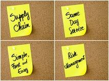 Collage de las siglas del negocio escritas en la nota de papel Imágenes de archivo libres de regalías