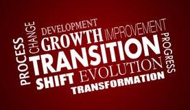 Collage för ord för framsteg för övergångsändringsevolution vektor illustrationer