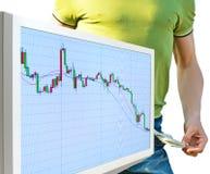 Fall in profitability. Stock Image