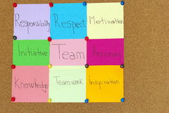 Collage of post-it related to Team on a coarkboard background Royalty Free Stock Photography