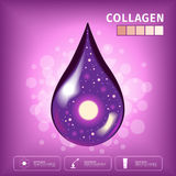 Collagen drop icon , collagen logo Royalty Free Stock Photography