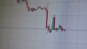 Collapse stock markets in accelerated form with help timelapse selective focus