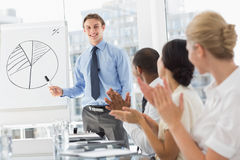 Colleagues applauding businessman after presentation Royalty Free Stock Photos