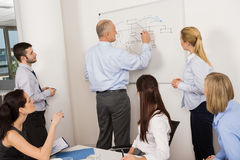 Colleagues Discussing Strategy On Whiteboard. Business colleagues discussing strategy on whiteboard in meeting Stock Photography