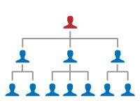Collectieve hiërarchie Stock Afbeeldingen