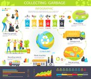 Collecting Garbage Infographic Poster with Steps. As waste storing, transportation by truck, manual sorting, recycling paper or glass material vector Royalty Free Stock Photo