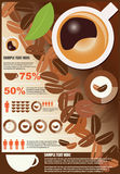 Collection of coffee infographics elements, vector Royalty Free Stock Photography