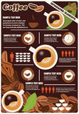 Collection of coffee infographics elements, vector Stock Images
