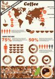Collection of coffee infographics elements, vector Stock Photography
