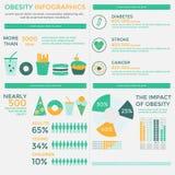 Collection d'éléments d'Infographics d'obésité illustration libre de droits