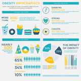 Collection d'éléments d'Infographics d'obésité Image stock