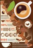 Collection d'éléments d'infographics de café, vecteur Photographie stock libre de droits