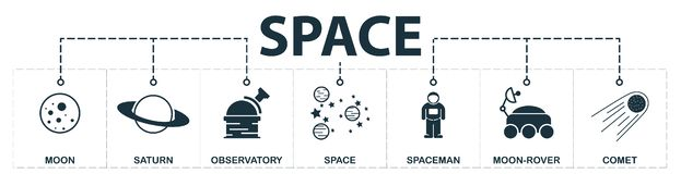 Collection d'icônes d'ensemble de l'espace Inclut les éléments simples tels que la lune, le Saturn, l'observatoire, les étoiles,  illustration libre de droits