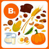 Collection food with vitamin B1. Collection of symbol food with vitamin B1. Illustration of ingredients for health: wheat, pea, bread, pumpkin, eggs, nuts Stock Photography