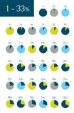Collection of infographic percentage circle charts. 1% to 33%. Vector isolated elements Stock Image