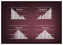 Collection of Positve and Negative Distribution Curve on Chalkboard Royalty Free Stock Images