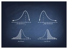Collection of Positve and Negative Distribution Curve on Chalkboard Stock Photo