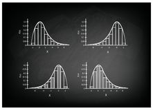 Collection of Positve and Negative Distribution Curve on Chalkboard. Business and Marketing Concepts, Illustration Collection of Positve and Negative vector illustration