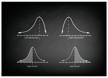 Collection of Positve and Negative Distribution Curve on Chalkboard Royalty Free Stock Photography