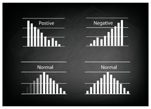 Collection of Positve and Negative Distribution Curve on Chalkboard Stock Photos