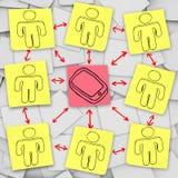Collegamenti di rete astuti del telefono - note appiccicose Immagini Stock Libere da Diritti