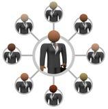 Collegamenti di rete di affari delle donne Immagine Stock