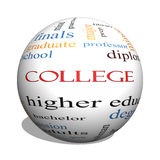 College 3D sphere Word Cloud Concept. With great terms such as tuition, study, student, major and more Royalty Free Stock Photos