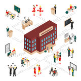College University Isometric Infographics Stock Photos