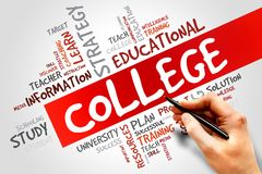 COLLEGE. Word cloud, education concept Royalty Free Stock Image