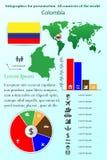 colombia Infographics para la presentación Todos los países del mundo Foto de archivo