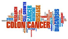 Colon cancer. Word collage concept. Serious illness treatment Royalty Free Stock Images